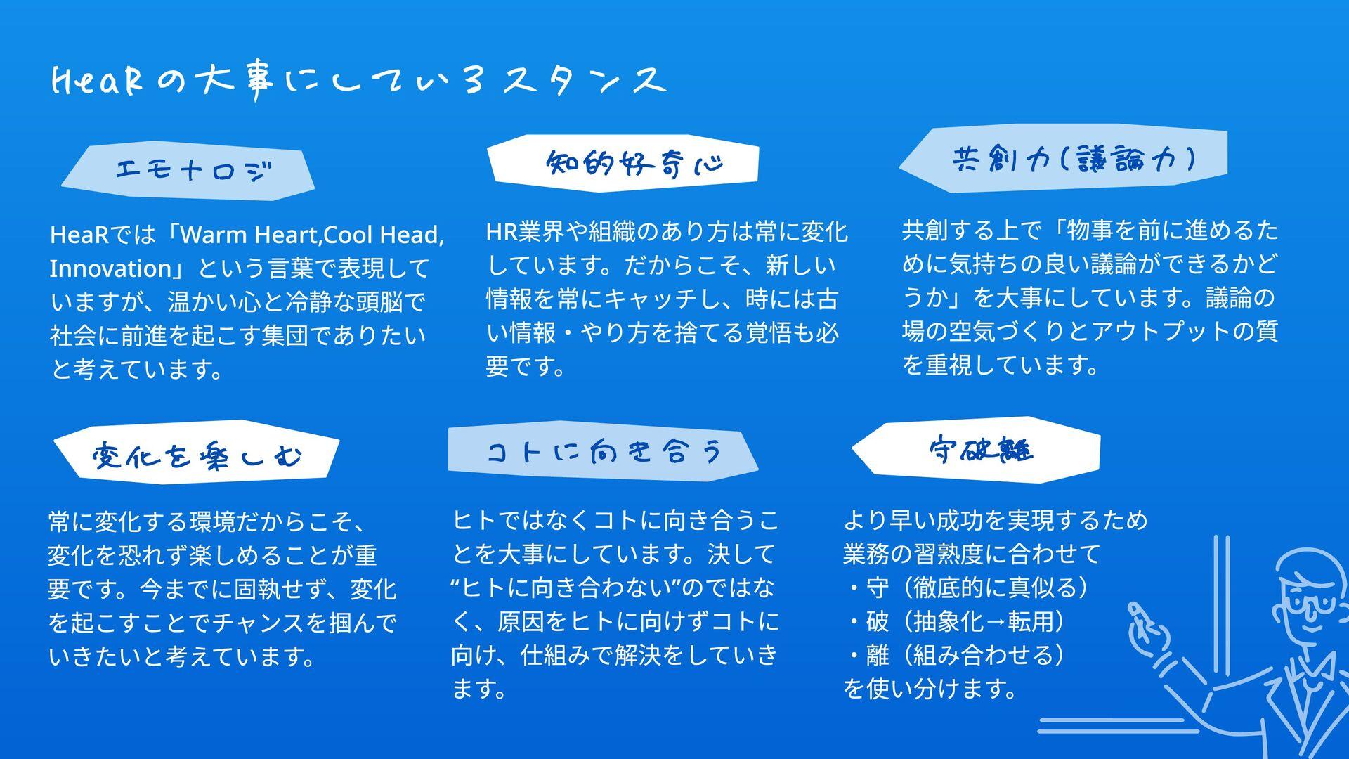 Culture Deck - バリュー/習慣 HeaR's Value 史 を つ な ぐ 利...