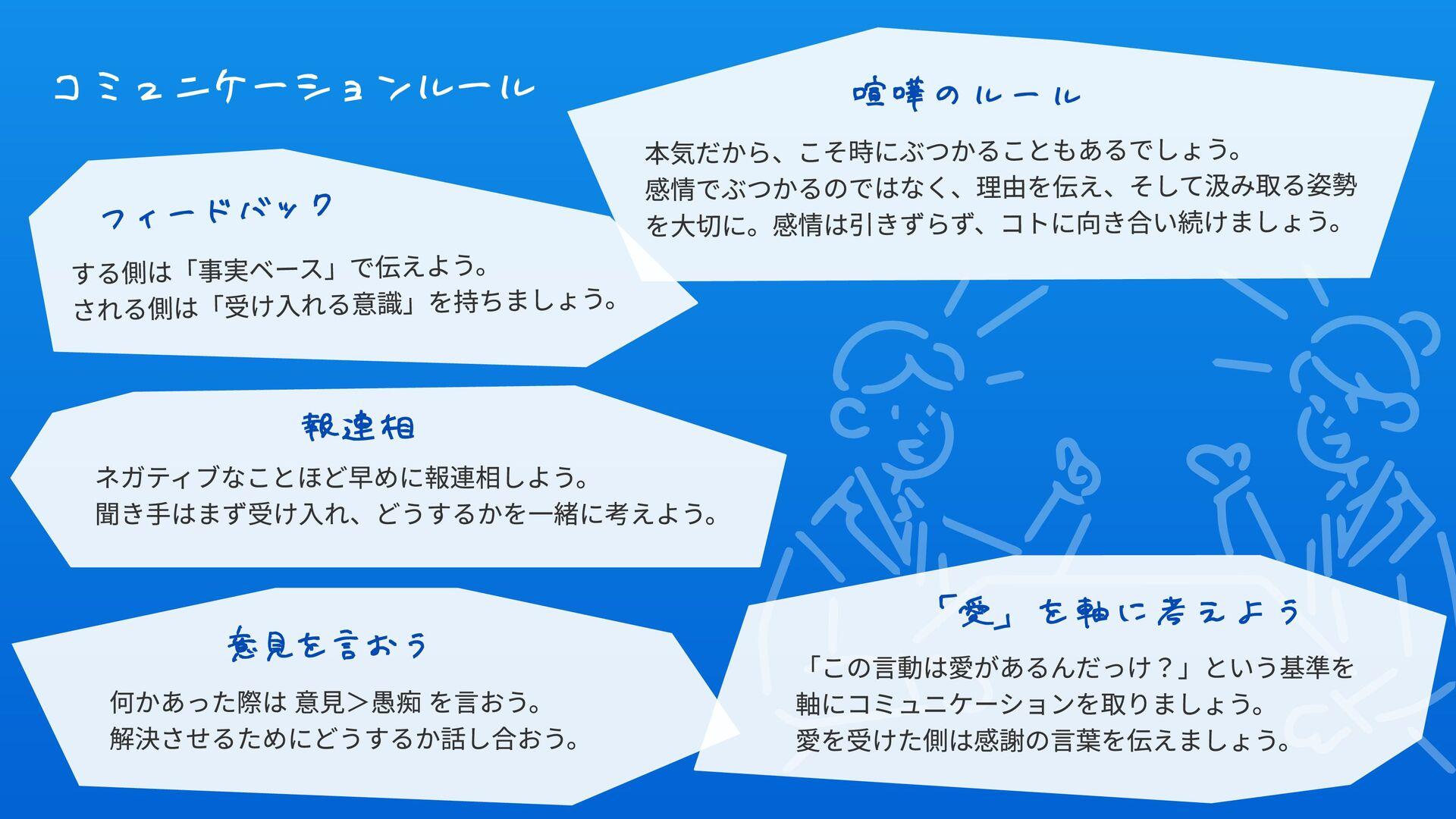 Culture Deck - HeaRの歴史 HeaRの歴史 – 事業編その2 「史をつなぐ」...
