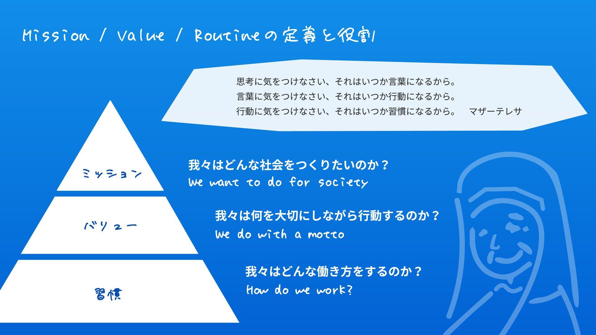 Culture Deck - ミッション どうやって⻘春の⼤⼈を増やすの︖ HR業界のアタリマ...