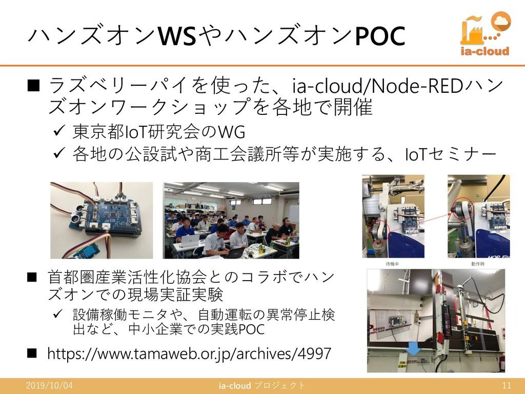 n ラズベリーパイを使った、ia-cloud/Node-REDハン ズオンワークショップを各地...