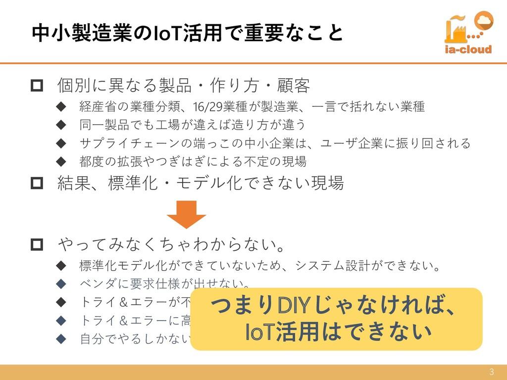 中⼩製造業のIoT活⽤で重要なこと 3 p 個別に異なる製品・作り⽅・顧客 u 経産省の業種分...