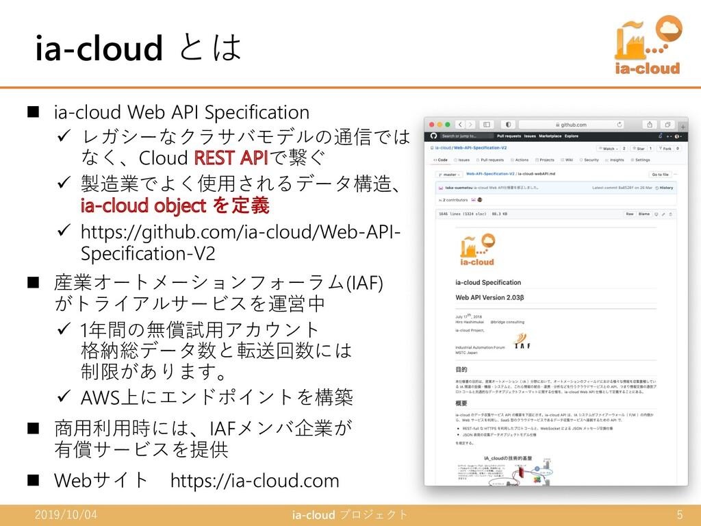 ia-cloud とは 2019/10/04 ia-cloud プロジェクト 5 n ia-c...