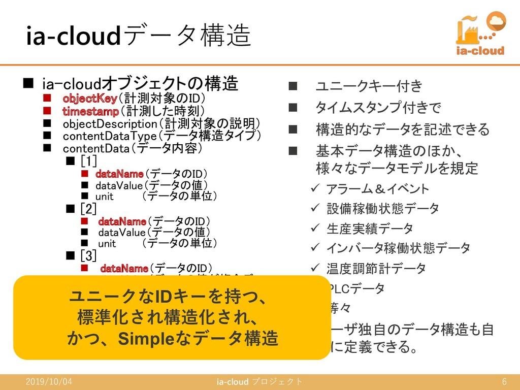 n ia-cloudオブジェクトの構造 n objectKey(計測対象のID) n time...