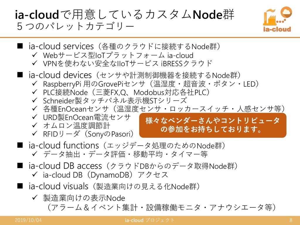 n ia-cloud services(各種のクラウドに接続するNode群) ü Webサービ...