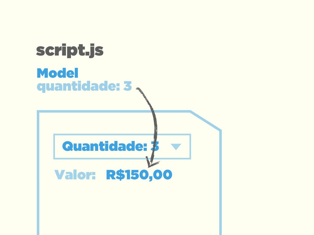 Valor: R$150,00 Quantidade: 3 Model  quantidad...