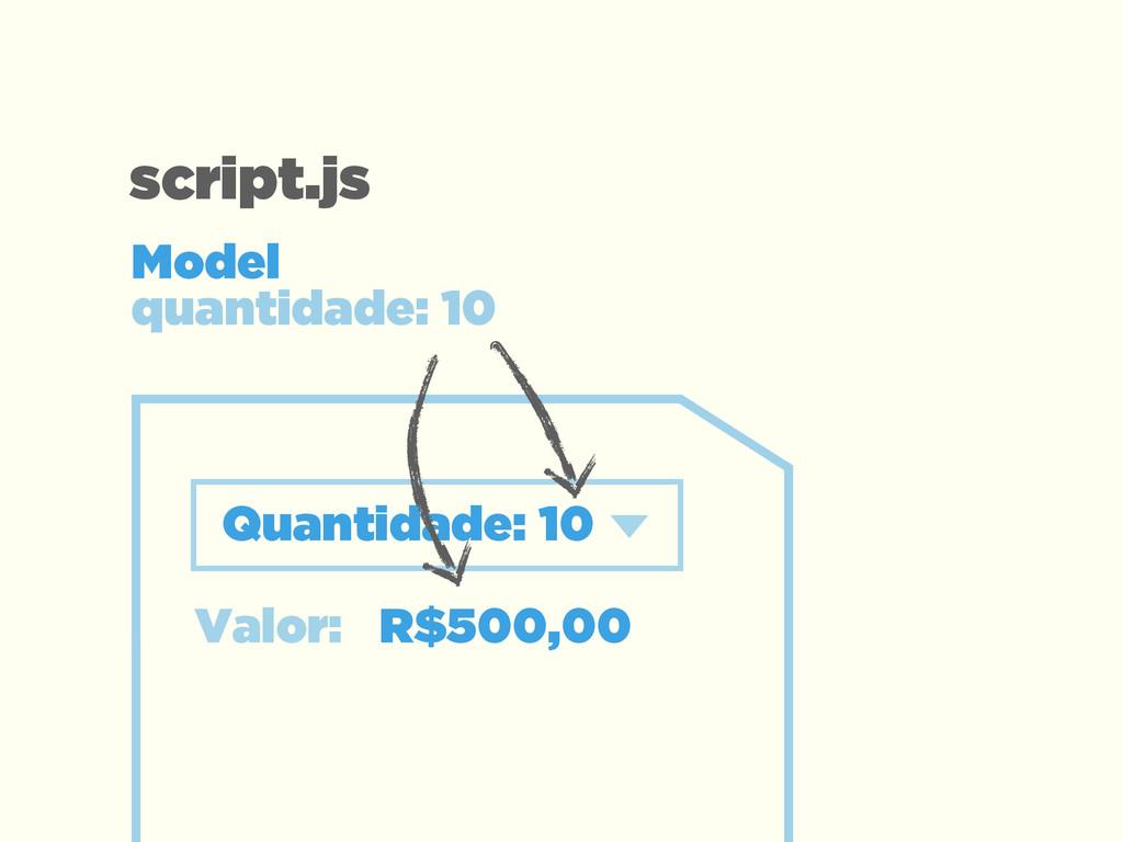 Valor: R$500,00 Quantidade: 10 Model  quantida...
