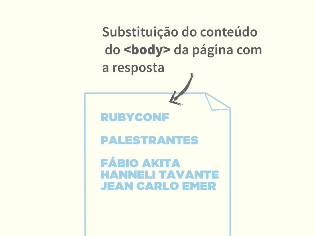 RUBYCONF PALESTRANTES FÁBIO AKITA HANNELI TAVA...