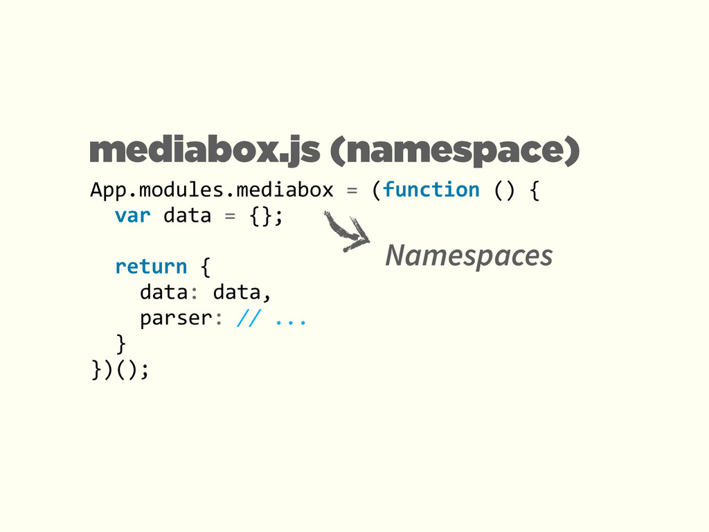 App.modules.mediabox	