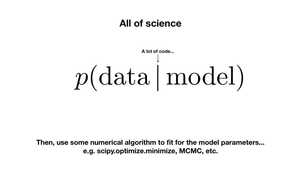 All of science p(data | model) A lot of code......