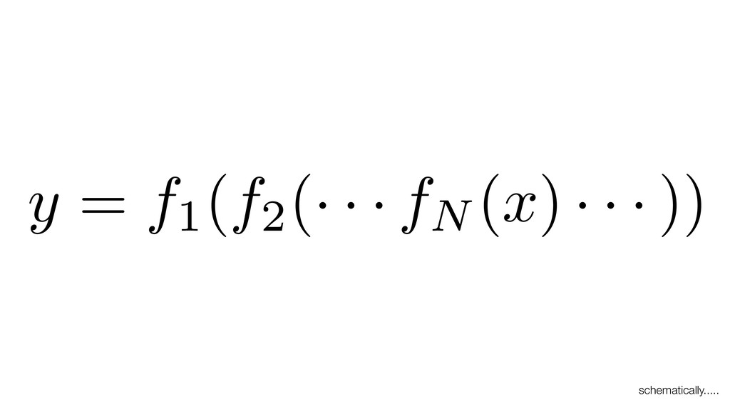 schematically..... y = f1(f2(· · · fN (x) · · ·...