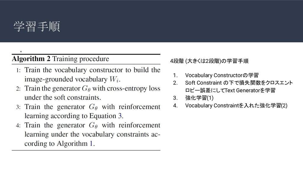 学習手順 4段階 (大きくは2段階)の学習手順 1. Vocabulary Construct...