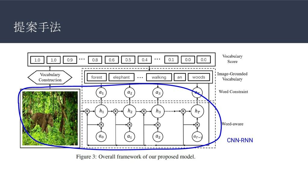 提案手法 CNN-RNN