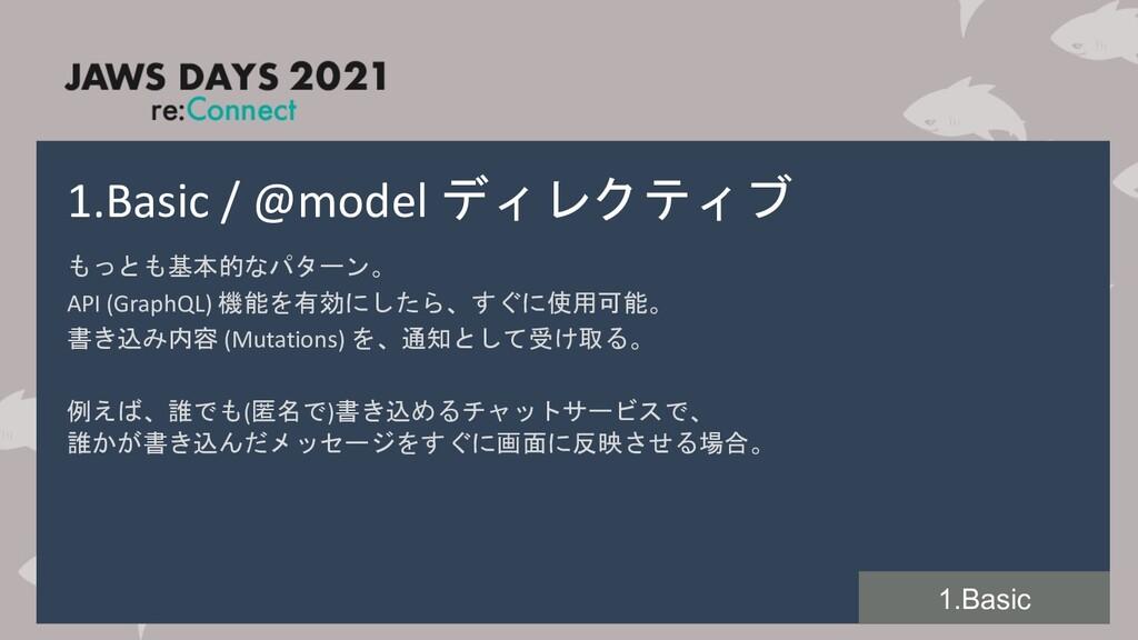 1.Basic / @model ディレクティブ もっとも基本的なパターン。 API (Gra...