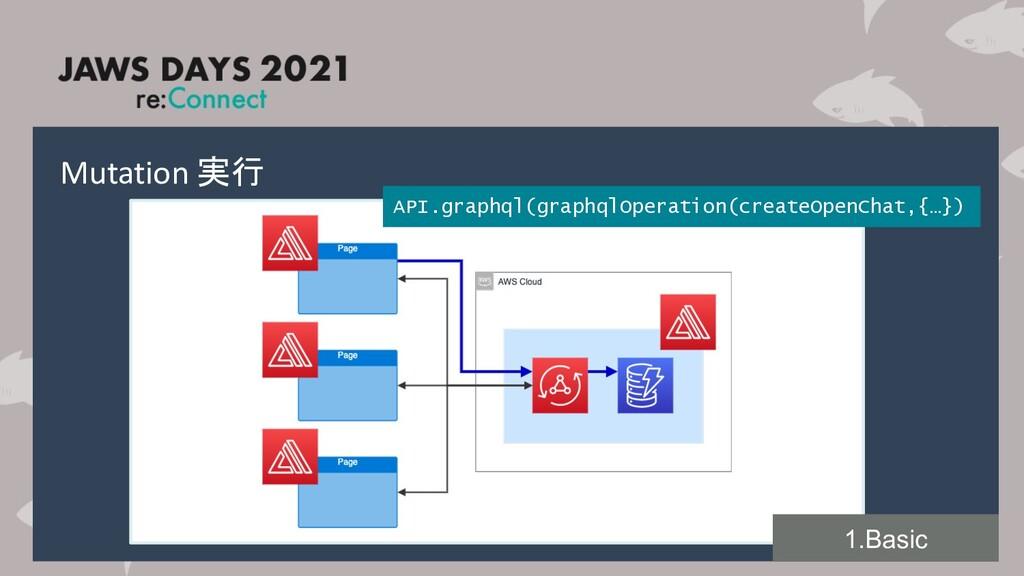 Mutation 実行 1.Basic API.graphql(graphqlOperatio...