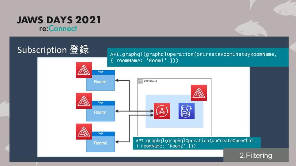 Subscription 登録 API.graphql(graphqlOperation(on...