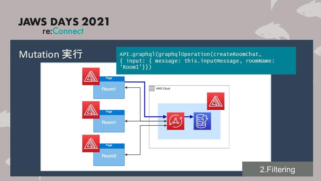 Mutation 実行 API.graphql(graphqlOperation(create...