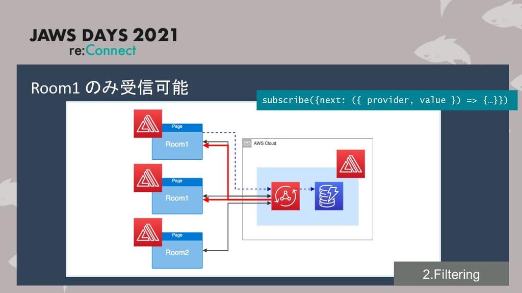 Room1 のみ受信可能 2.Filtering subscribe({next: ({ pr...