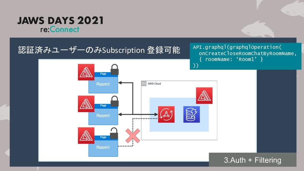 認証済みユーザーのみSubscription 登録可能 API.graphql(graphql...