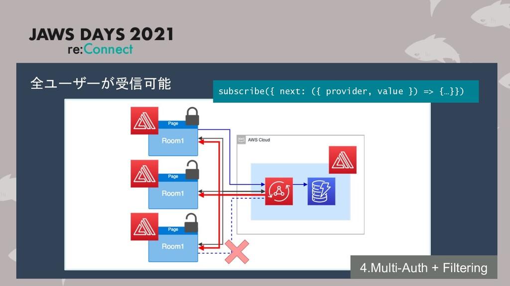 全ユーザーが受信可能 4.Multi-Auth + Filtering subscribe({...