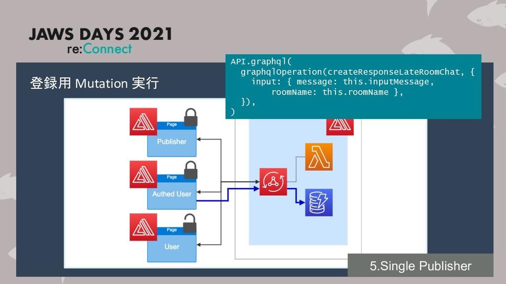 登録用 Mutation 実行 API.graphql( graphqlOperation(c...