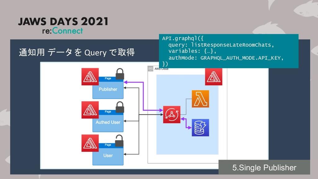 通知用 データを Query で取得 API.graphql({ query: listRes...