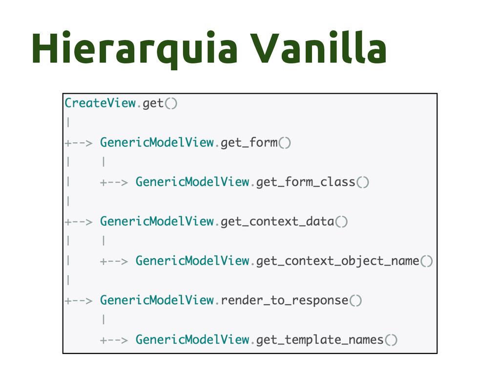 Hierarquia Vanilla