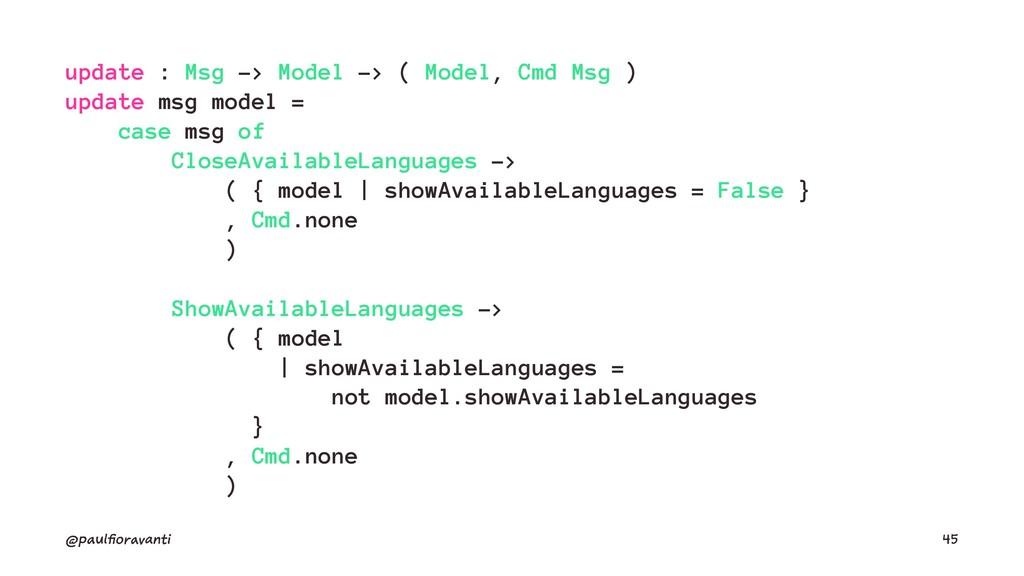 update : Msg -> Model -> ( Model, Cmd Msg ) upd...