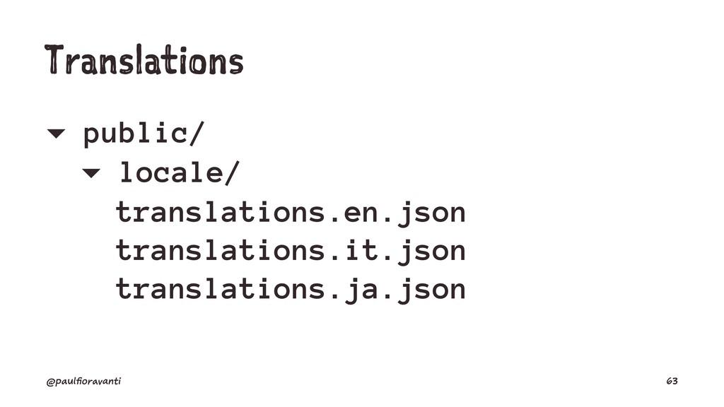 Translations ▾ public/ ▾ locale/ translations.e...