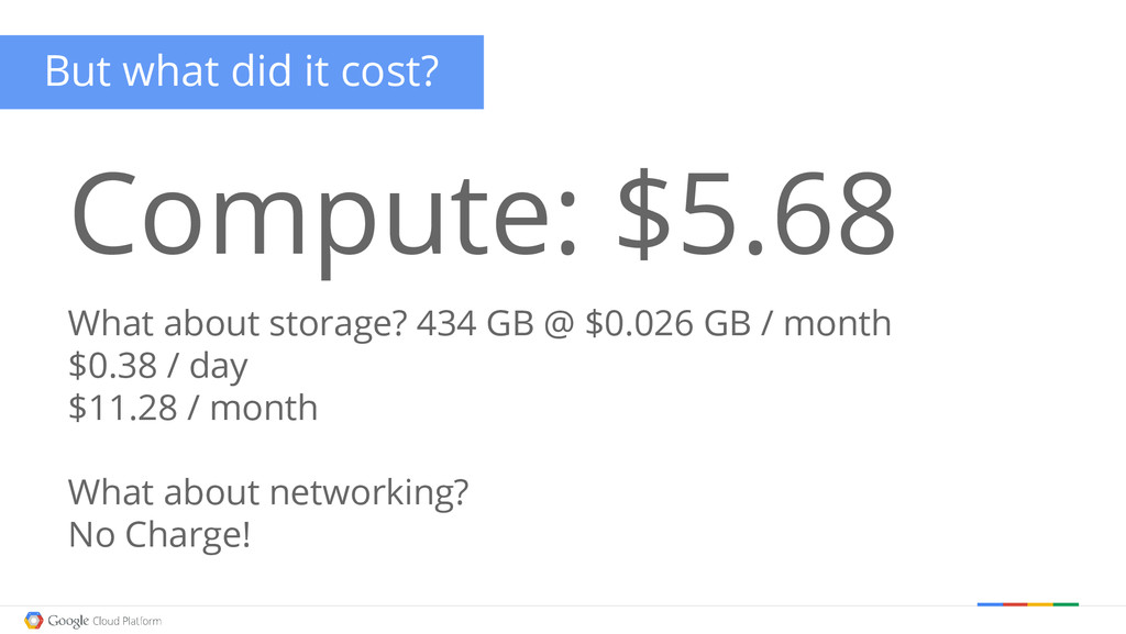 Compute: $5.68 But what did it cost? What about...