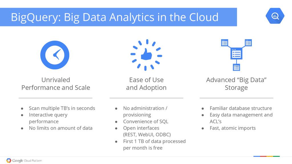 BigQuery: Big Data Analytics in the Cloud Unriv...