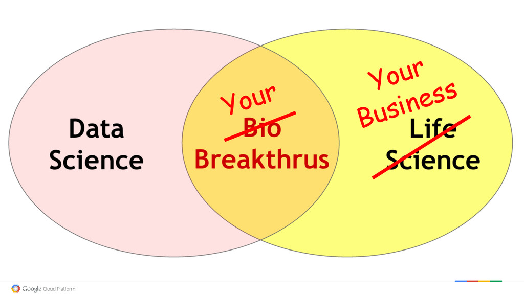 Your Your Business