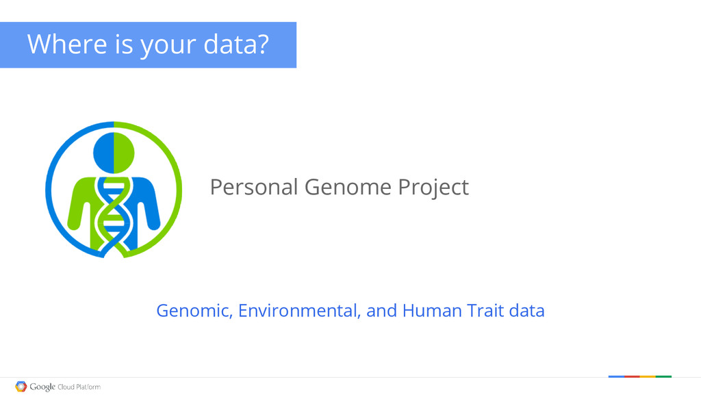 Personal Genome Project Where is your data? Gen...
