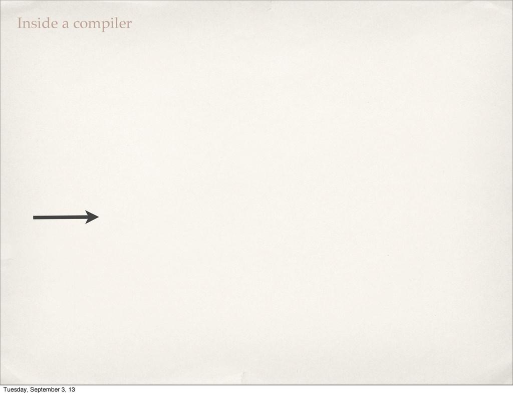 Inside a compiler Tuesday, September 3, 13