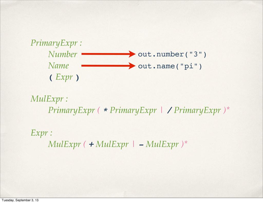 PrimaryExpr : Number Name ( Expr ) MulExpr : Pr...
