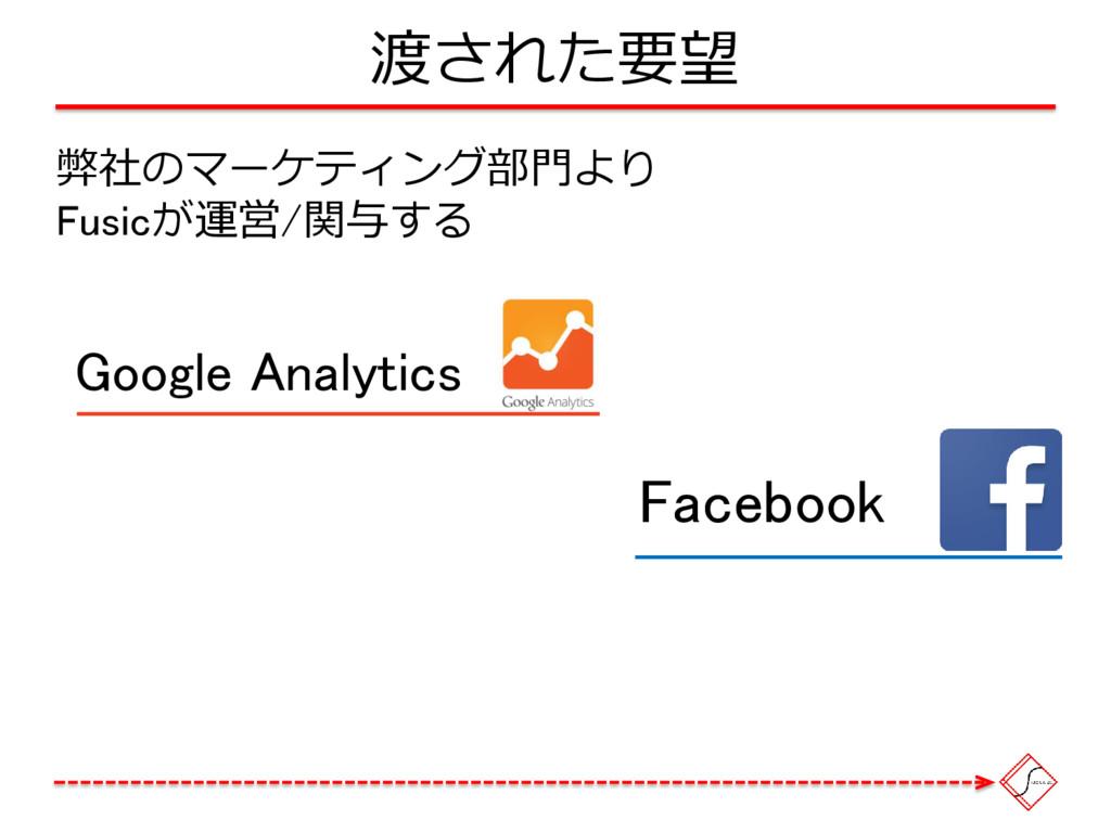 渡された要望 弊社のマーケティング部門より Fusicが運営/関与する Google Anal...
