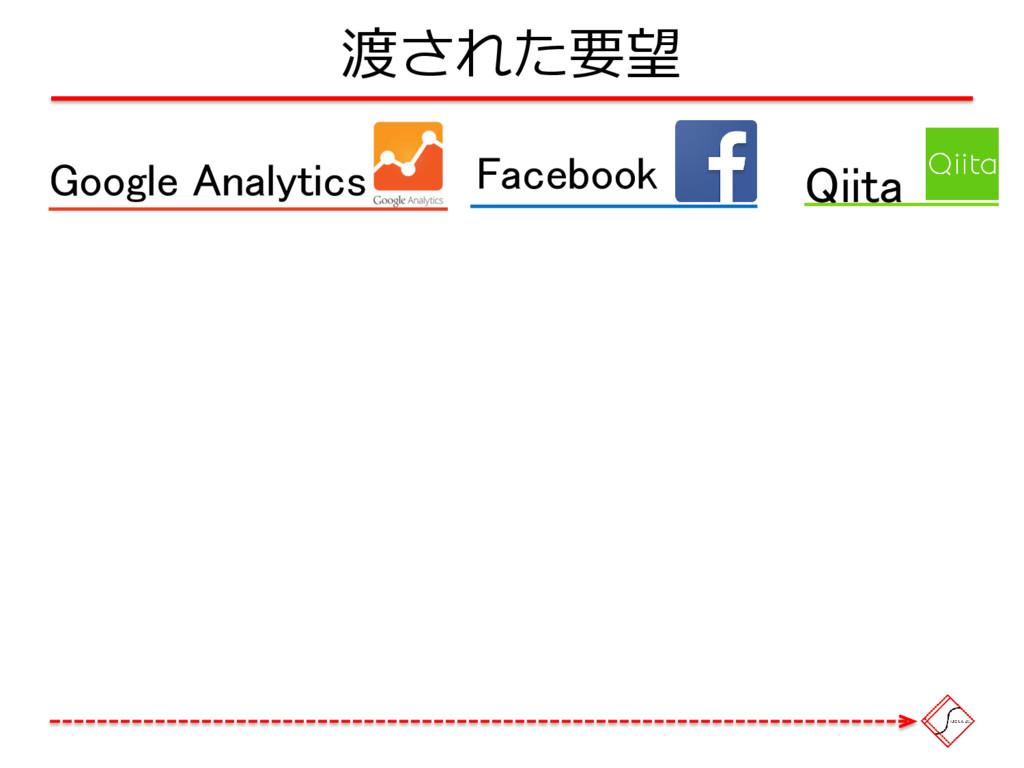 渡された要望 Google Analytics Qiita Facebook
