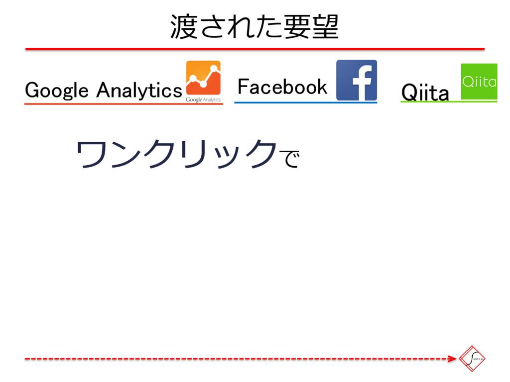 渡された要望 Google Analytics Qiita Facebook ワンクリックで