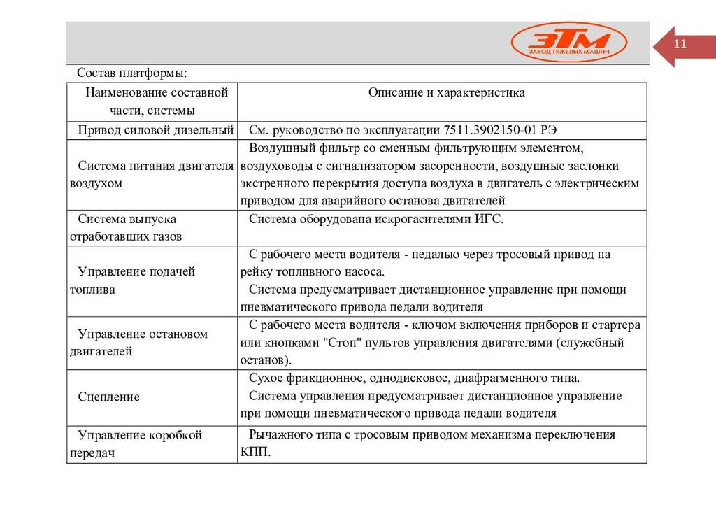 11 Состав платформы: Наименование составной час...