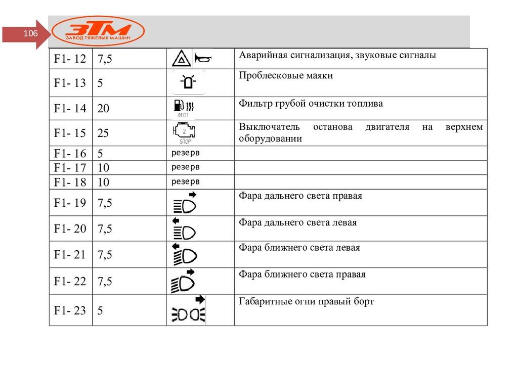 106 F1- 12 7,5 Аварийная сигнализация, звуковые...