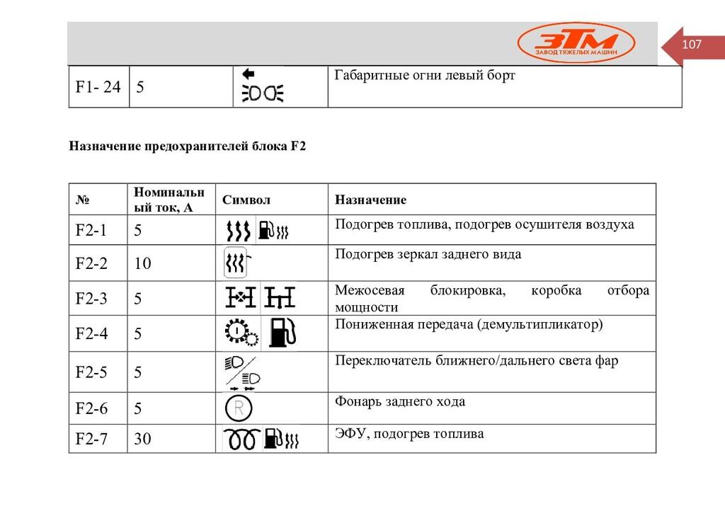107 F1- 24 5 Габаритные огни левый борт Назначе...