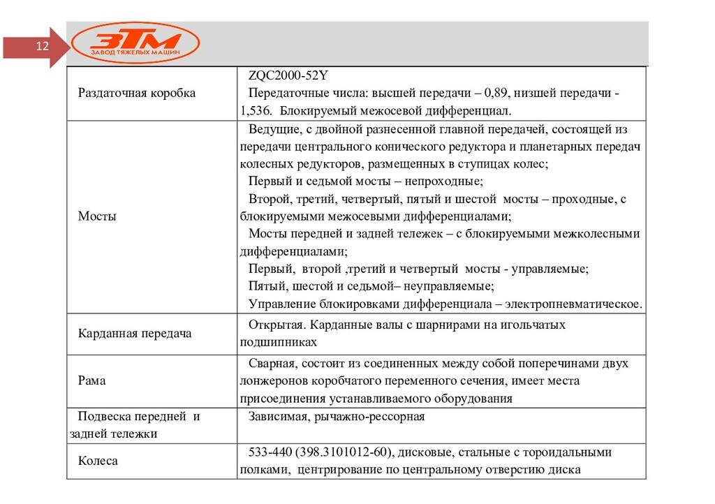 12 Раздаточная коробка ZQC2000-52Y Передаточные...