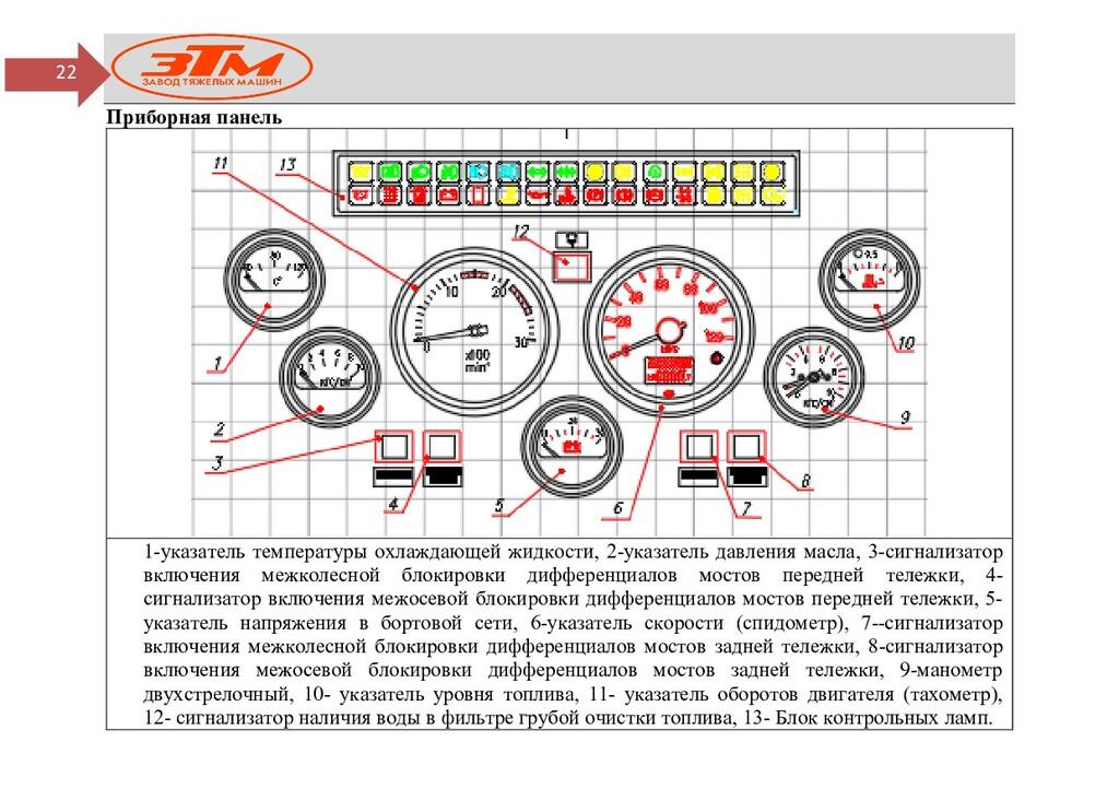 22 Приборная панель 1-указатель температуры охл...