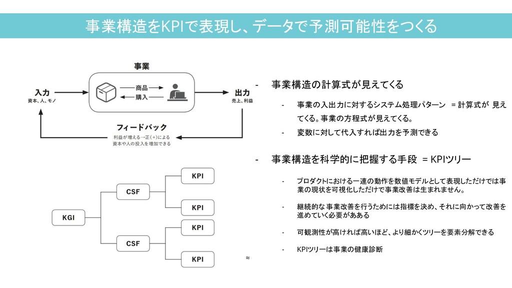 事業構造をKPIで表現し、データで予測可能性をつくる - 事業構造の計算式が見えてくる - ...