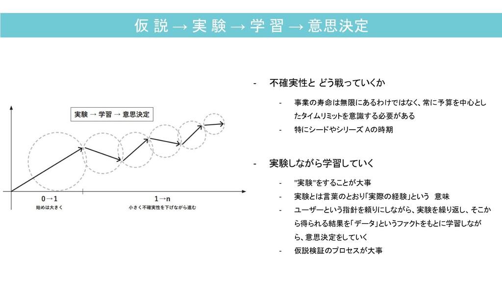 仮 説 → 実 験 → 学 習 → 意思決定 - 不確実性と どう戦っていくか - 事業の寿命...