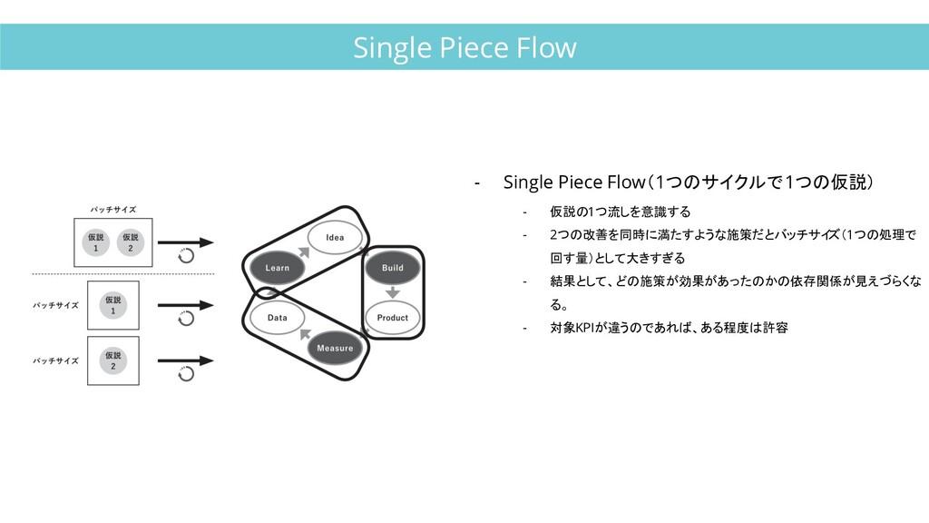 Single Piece Flow - Single Piece Flow(1つのサイクルで1...