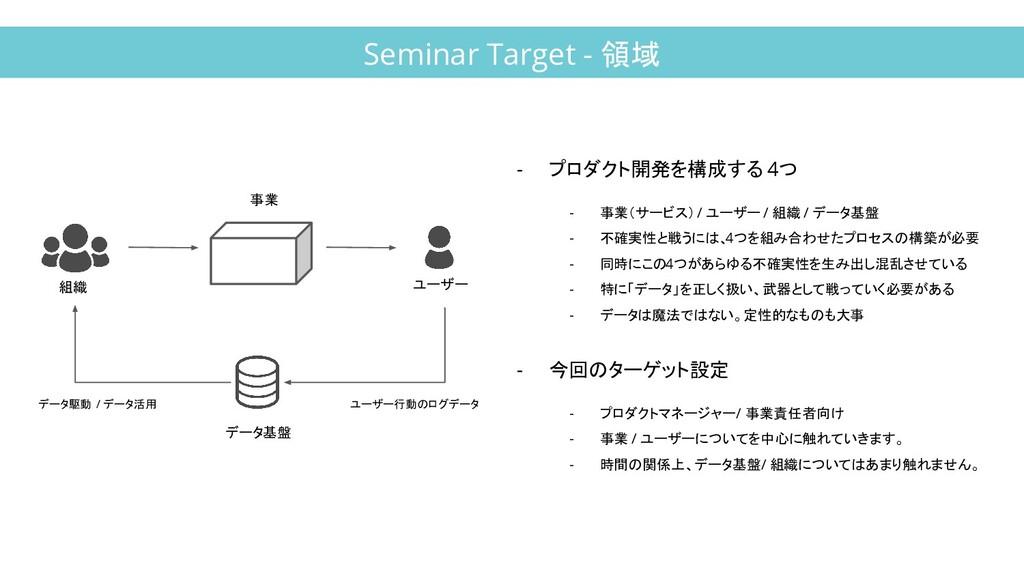 Seminar Target - 領域 組織 ユーザー 事業 データ基盤 ユーザー行動のログデ...