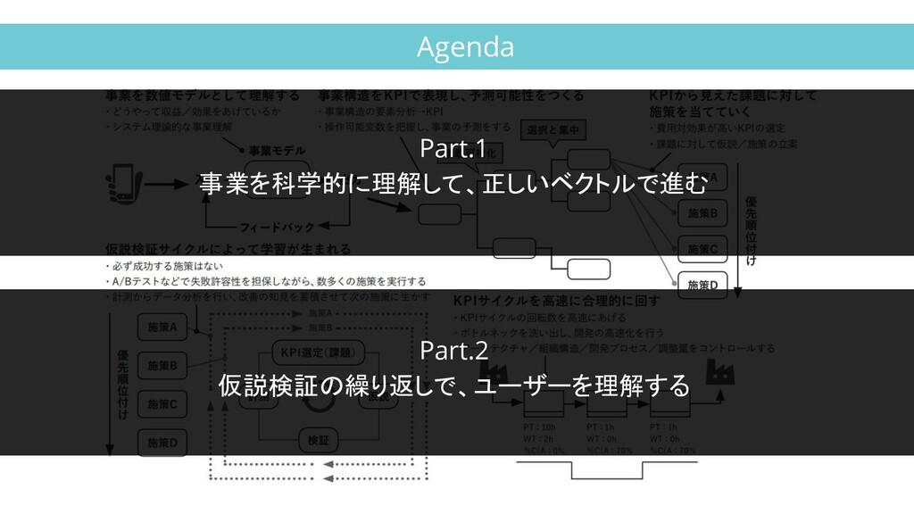 Agenda Part.1 事業を科学的に理解して、正しいベクトルで進む Part.2 仮説...