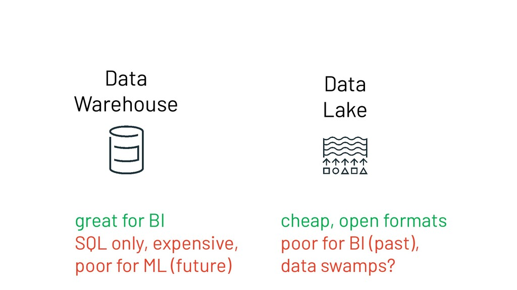 great for BI SQL only, expensive, poor for ML (...