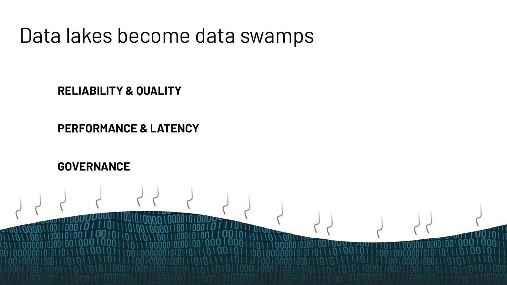 Data lakes become data swamps RELIABILITY & QUA...