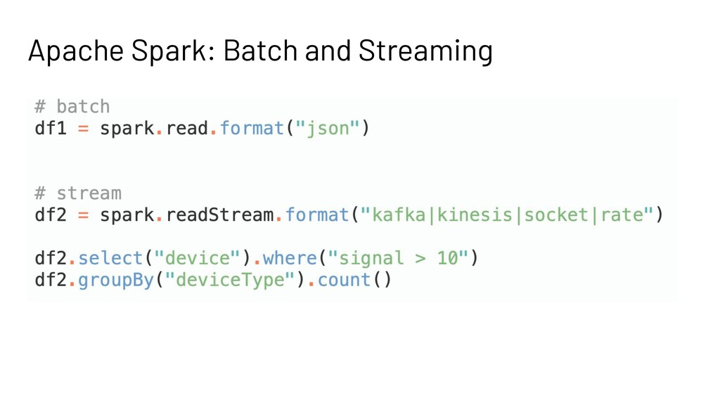 Apache Spark: Batch and Streaming